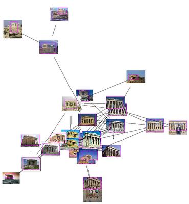 Acropolis_Cluster